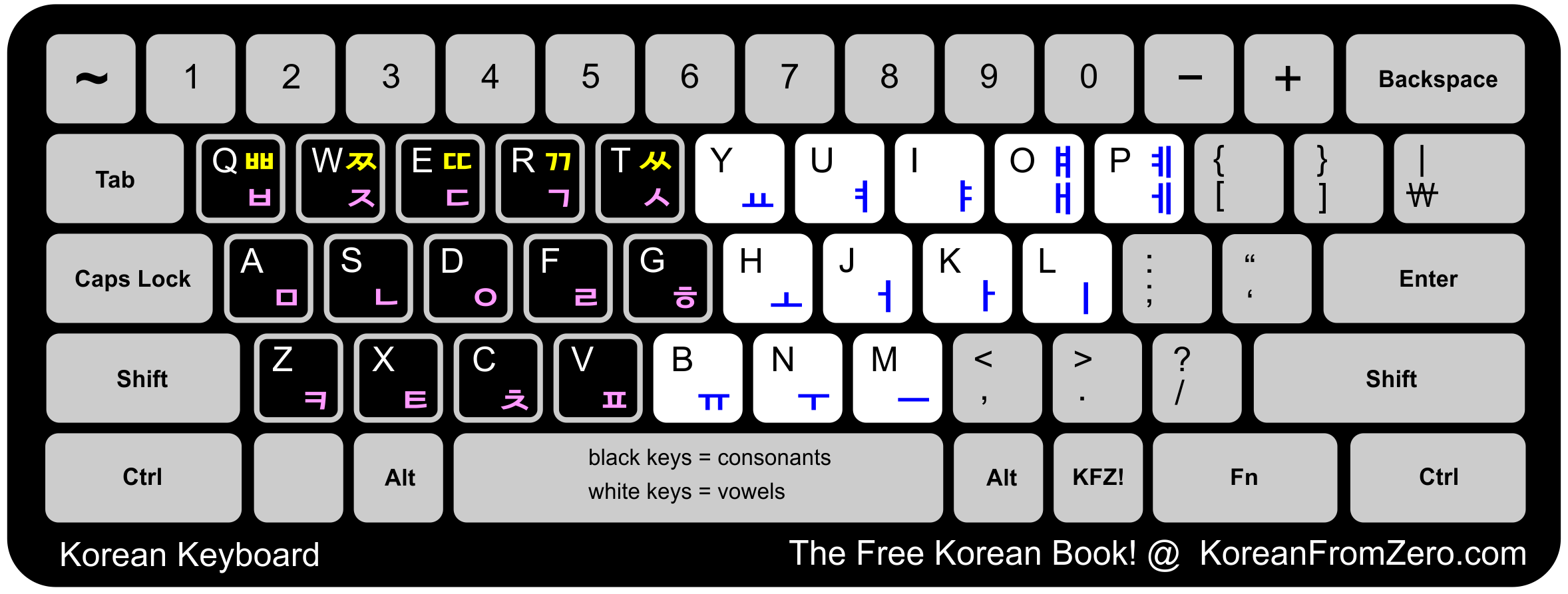 Korean Keyboard Layout